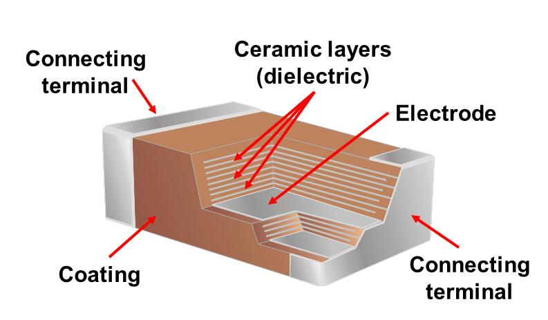 Ideal Circuit Elements Video Khan Academy