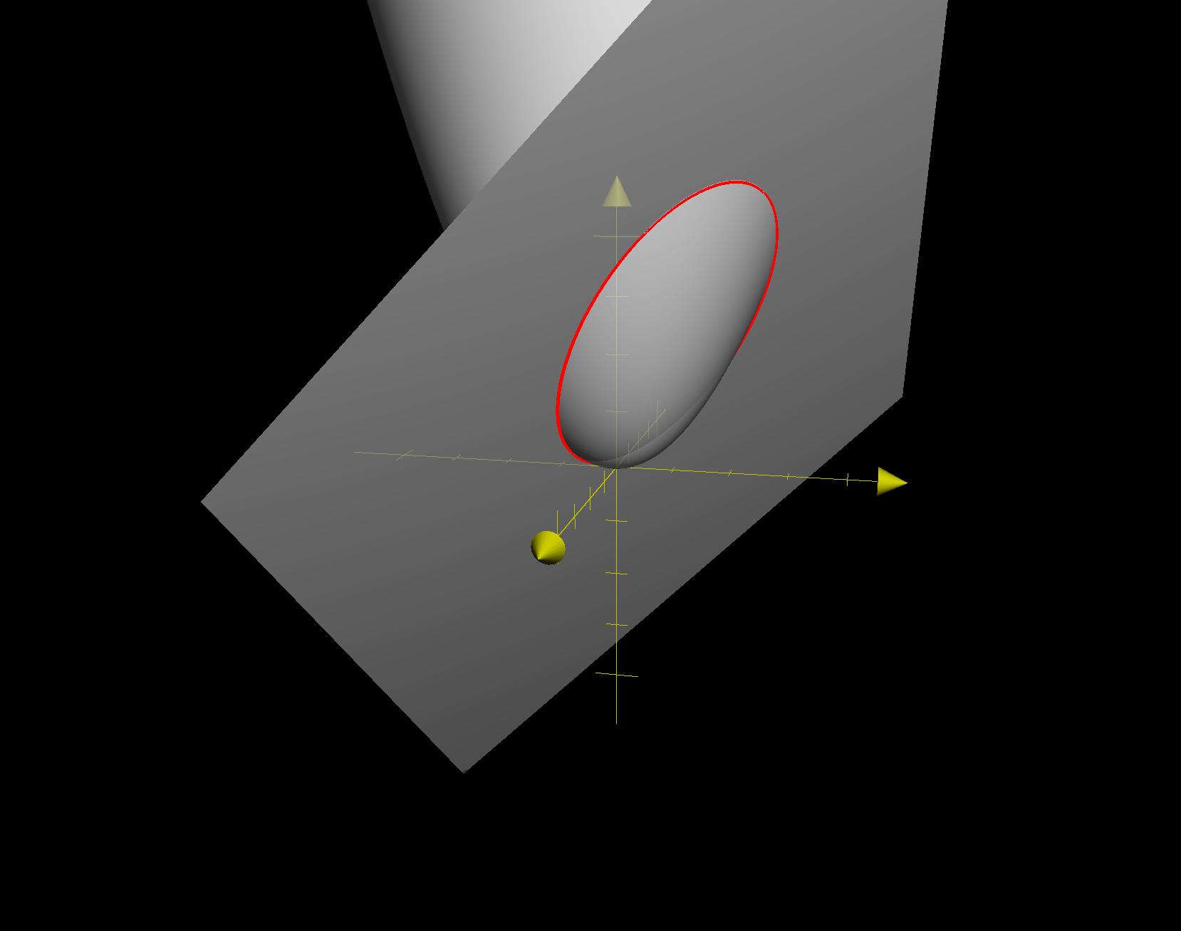 İki katlı integral. Görevler. özellikleri