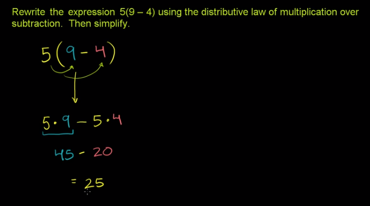 Factor with the distributive property (practice) | Khan Academy