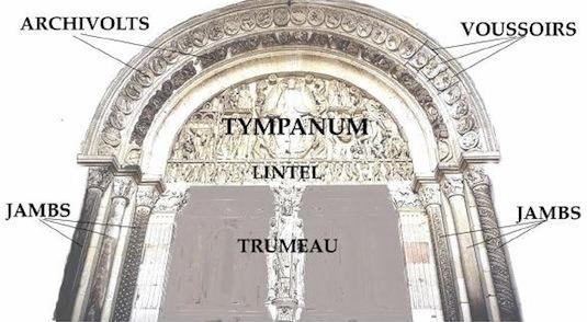 The parts of a Romanesque portal