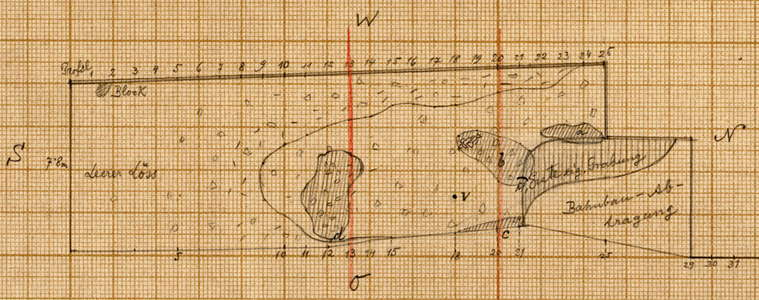 Plan of the excavation at Willendorf I in 1908 with the position of the figurine.