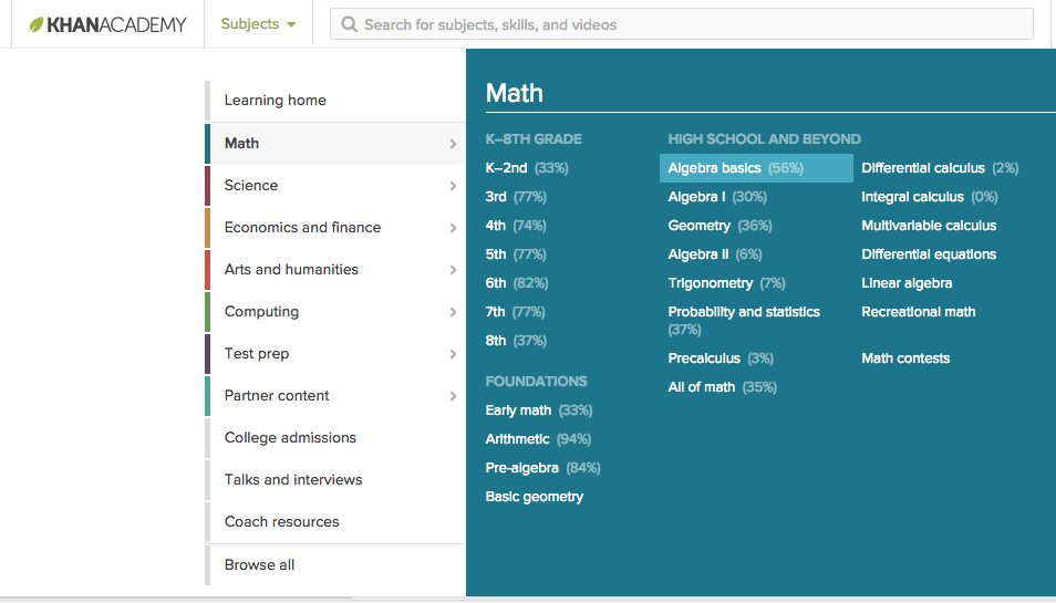 Find study materials tips for placement test prep article – Khan Academy Math Worksheets