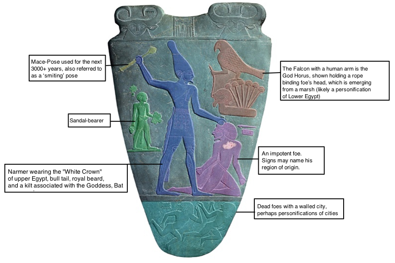 Diagram of the Palette of Narmer