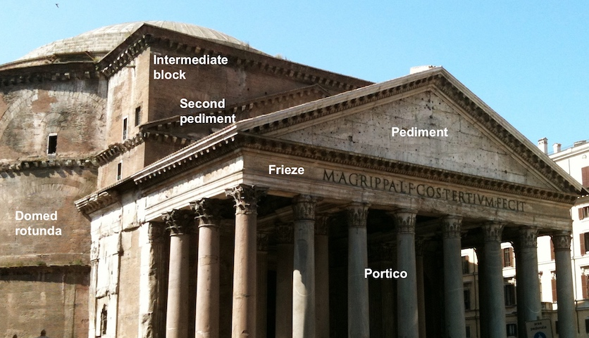 Roman Architecture Pantheon the pantheon (article) | middle empire | khan academy
