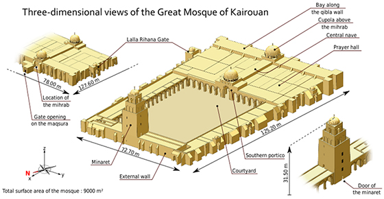 Three-dimensional representation of the Great Mosque of Kairouan, Tunisia. From left to right: zoom on the south wall (seen from the outside), global view of the mosque, zoom on the minaret seen from the court by Tachymètre
