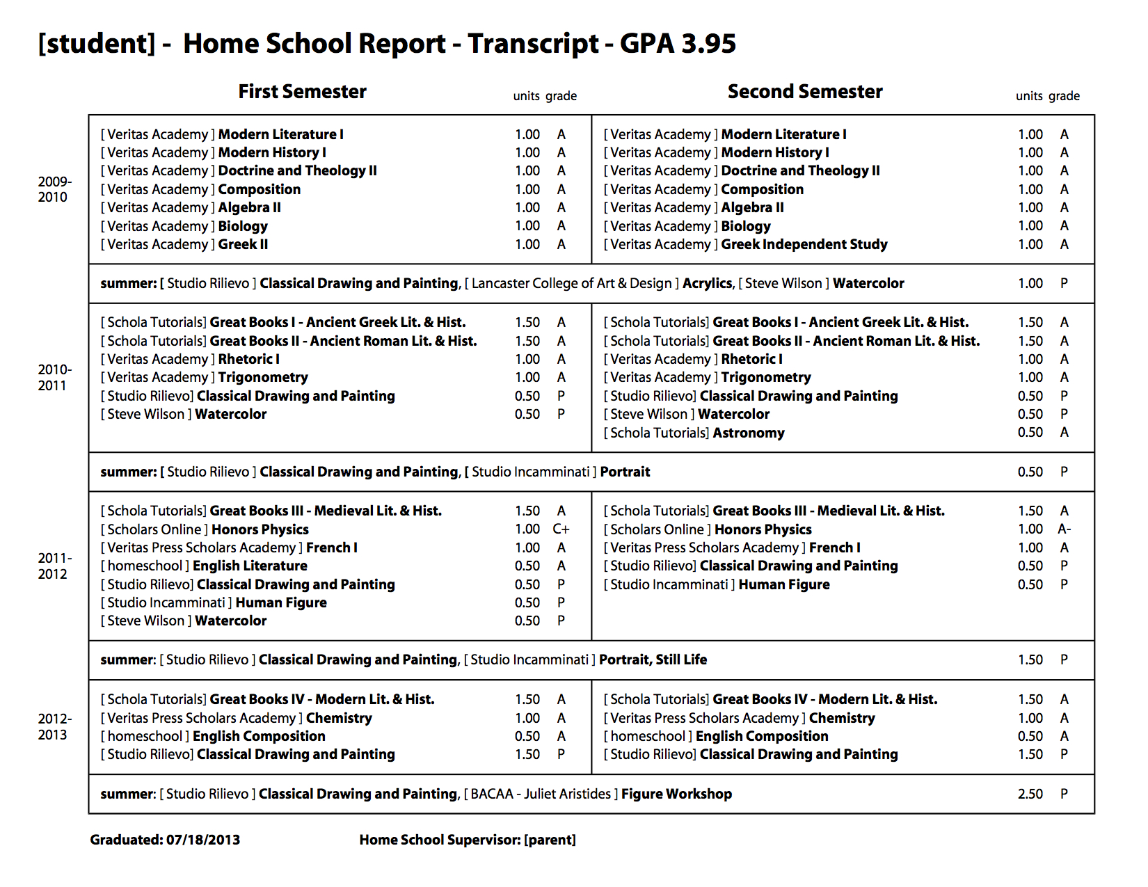 High school transcripts for homeschoolers templates on for Free homeschool transcript template