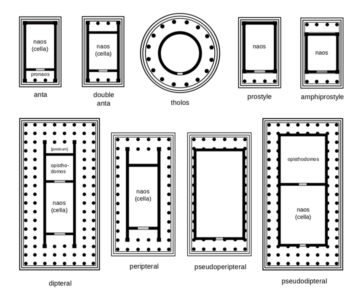 Greek temple plans