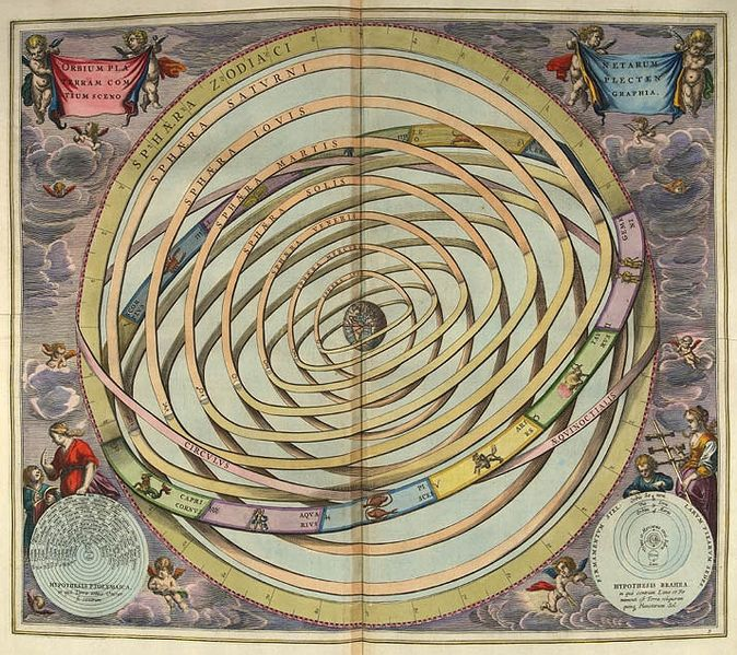The Geocentric Universe Article Khan Academy