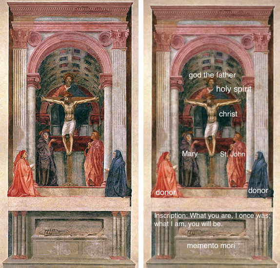 Left: Masaccio, Holy Trinity, c. 1427, fresco, 667 x 317 cm, Santa Maria Novella, Florence; right: Masaccio's Holy Trinity with the figures labeled