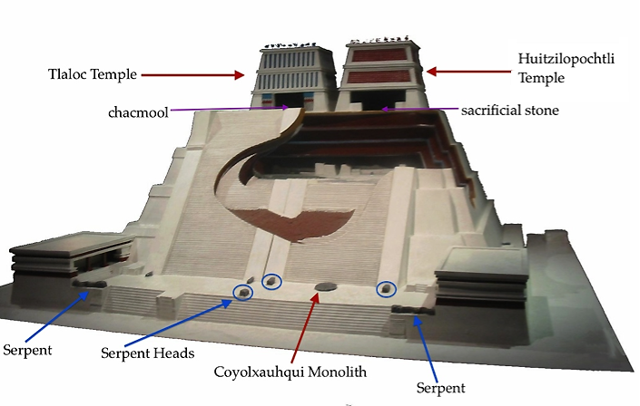 Templo Mayor (recostruction), Tenochtitlan, 1375–1520 C.E.