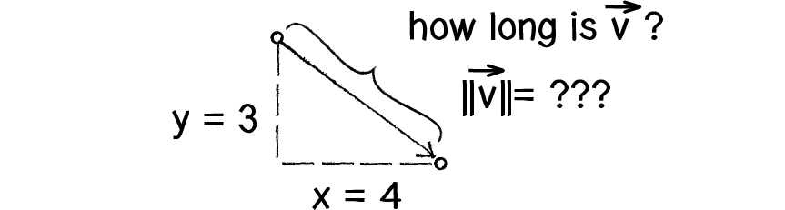 How do you find the magnitude of a vector