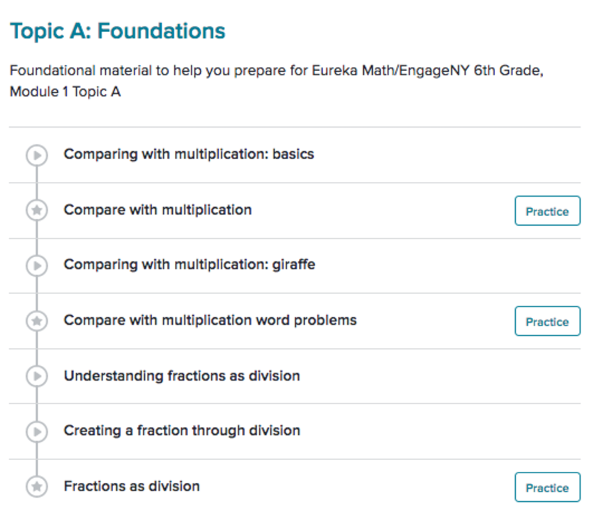 How To Use Nwea Map Recommended Practice Article Khan Academy