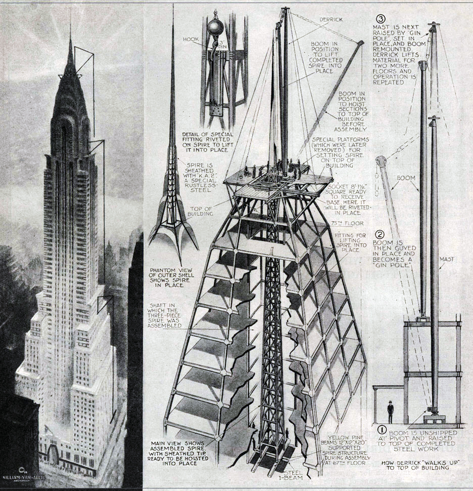 Van Alen The Chrysler Building Article