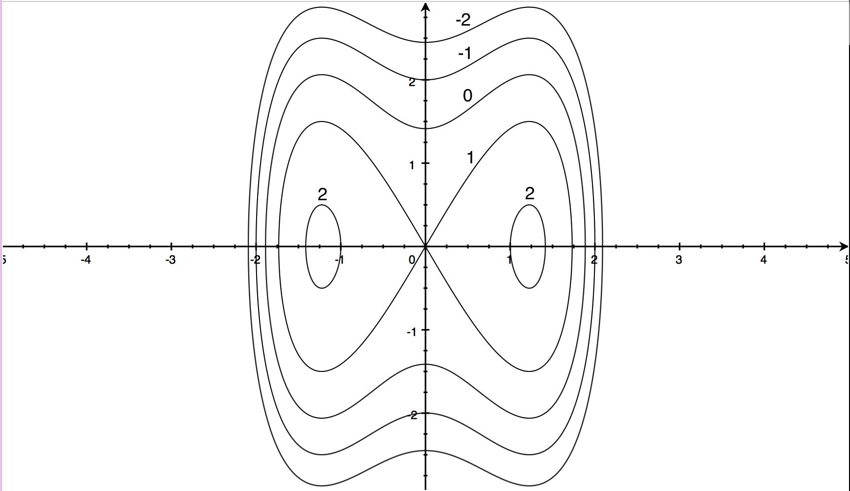 contour maps article khan academy