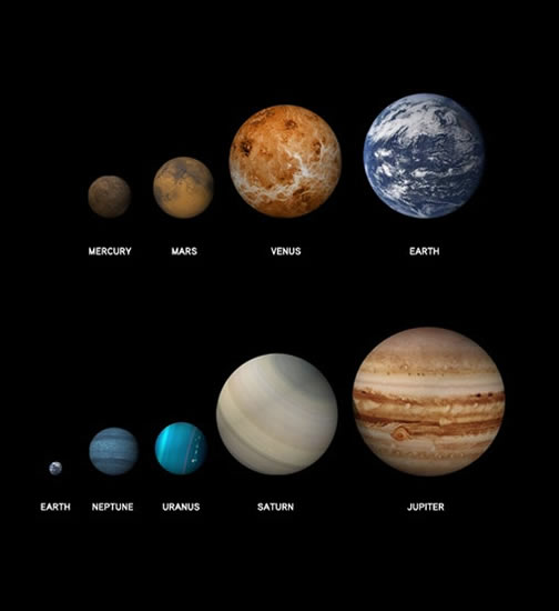 How our solar system formed article khan academy each of the planets in our solar system is unique they vary in size and composition source nasa and the big history project ccuart Image collections