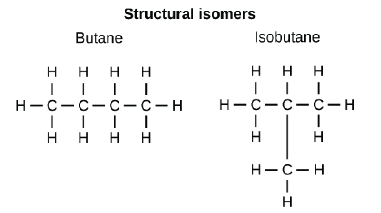 Hydrocarbon Structures And Isomers Article Khan Academy